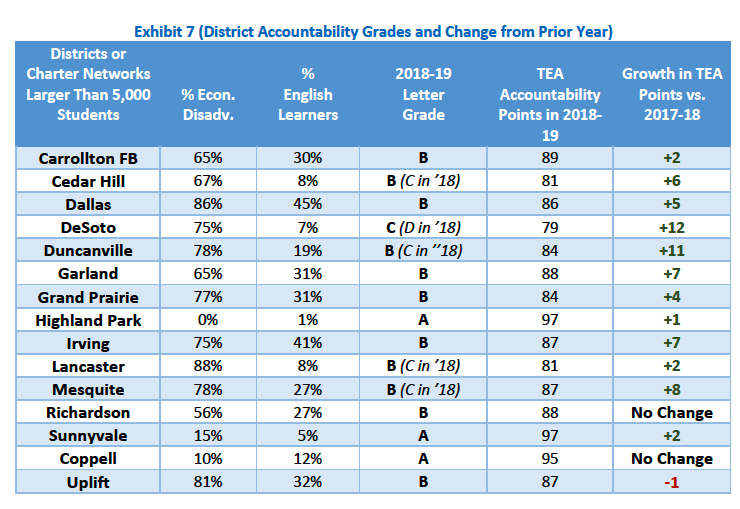 Commit - State Accountability and A-F Grades