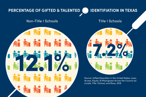 Comms Blog Gifted Talented 20211004 V1